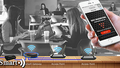 Giải pháp Wifi cho quán Cafe