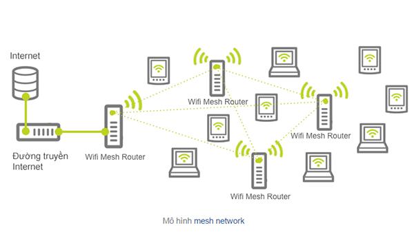 Samsung ra mắt AP Wifi công nghệ MESH kiêm Hub smarthome